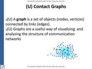 The definition of graph, in an NSA slide marked Top Secret